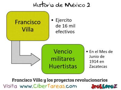 Diversos Movimientos revolucionarios en los proyectos de las etapas de la revolución mexicana – Historia de México 2 2