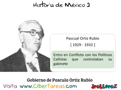 Gobierno de Pascual Ortíz Rubio en la Importancia de las instituciones – Historia de México 2 0