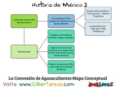 Conversión de la Ciudad de México en las etapas de la revolución mexicana – Historia de México 2 1
