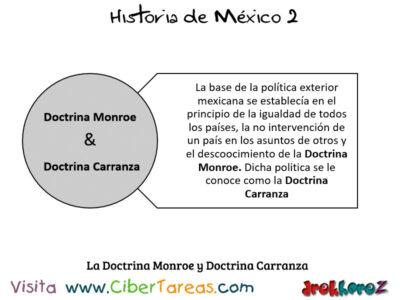 Gobierno de Venustiano Carranza en las Instituciones y la Posrevolución – Historia de México 1
