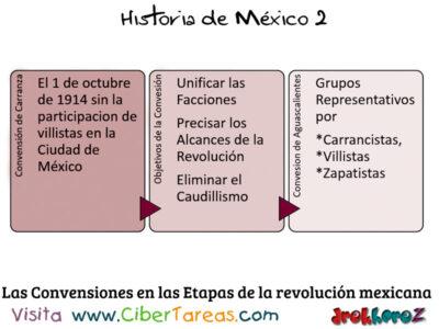 Conversión de la Ciudad de México en las etapas de la revolución mexicana – Historia de México 2 0