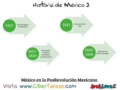 Linea del Tiempo de México en las Instituciones y la Posrevolución – Historia de México 2 0