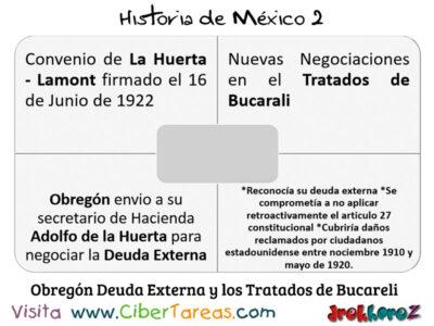 Gobierno Obregonista en la importancia de las instituciones – Historia de México 2 0