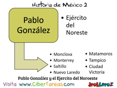 Diversos Movimientos revolucionarios en los proyectos de las etapas de la revolución mexicana – Historia de México 2 5