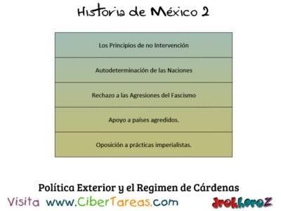 Política Exterior y el Régimen Cardenista en la importancia – Historia de México 2 0