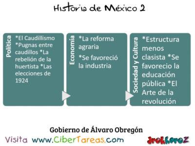 Gobierno Obregonista en la importancia de las instituciones – Historia de México 2 1