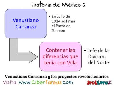 Diversos Movimientos revolucionarios en los proyectos de las etapas de la revolución mexicana – Historia de México 2 3