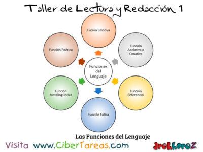Las Funciones del Lenguaje Taller de Lectura y Redaccion
