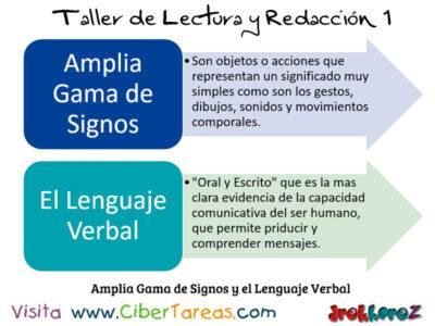 Amplia Gama de Signos y el Lenguaje Verbal Taller de Lectura y Redaccion