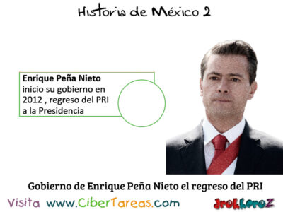Gobierno de Enrique Pena Nieto el regreso del PRI en Mexico Contemporaneo Historia de Mexico