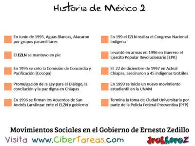 Movimientos Sociales en el Gobierno de Ernesto Zedillo Ponce de Leon en Mexico Contemporaneo Historia de Mexico