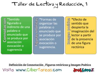 Definicion de Connotacion Figuras retoricas y Imagen Poetica Taller de Lectura y Redaccion