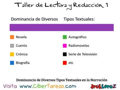 Dominancia de Diversos Tipos Textuales en la Narracion Taller de Lectura y Redaccion