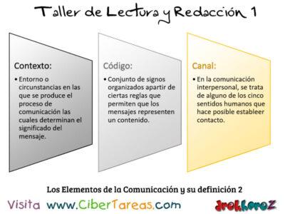 Los Elementos de la comunicacion y su definicion  Taller de Lectura y Redaccion