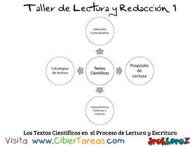 Los Textos Cientificos en el Proceso de Lectura y Escritura Taller de Lectura y Redaccion