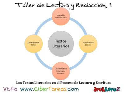 Los Textos Literarios en el Proceso de Lectura y Escritura Taller de Lectura y Redaccion