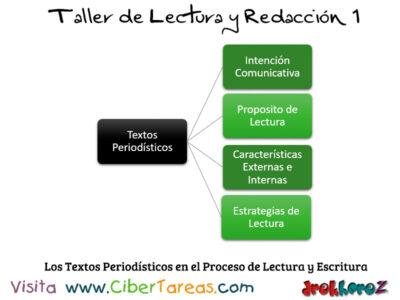 Los Textos Periodisticos en el Proceso de Lectura y Escritura Taller de Lectura y Redaccion