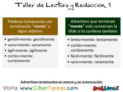 Adverbios terminados en mente y su Acentuacion Taller de Lectura y Redaccion