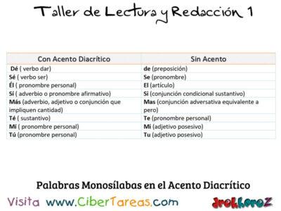 Palabras Monosilabas en el Acento Diacritico Taller de Lectura y Redaccion